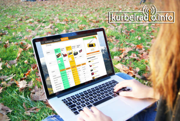 http://www.kurbelradio.info/wp-content/uploads/Kurbelradio-Vergleich-Tabelle-Testsieger-1.jpg